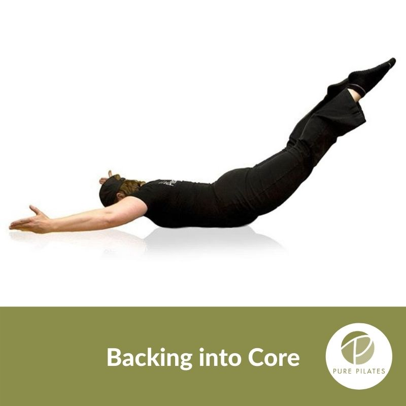 Backing into Core Work